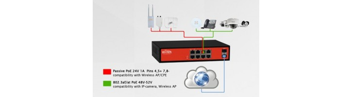 Auto-Sense POE Switch